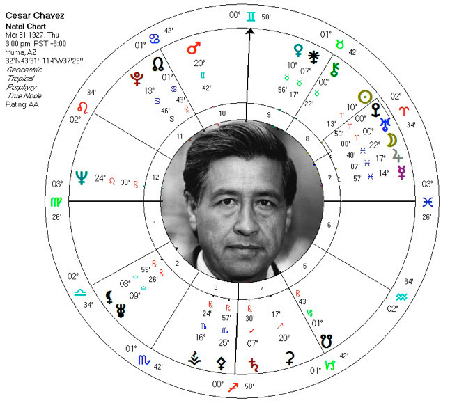 This image has an empty alt attribute; its file name is cesar-chavez.jpg